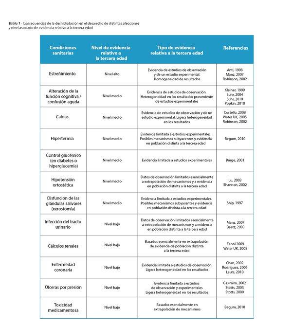 table1_es.jpg