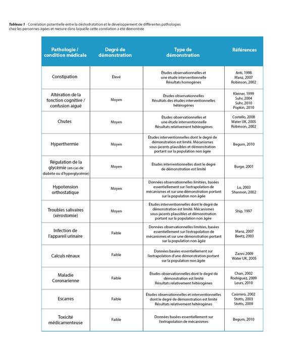 table1_fr.jpg
