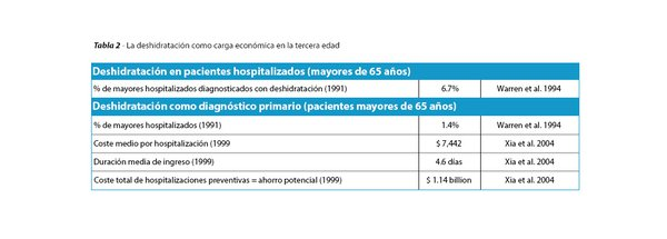 table2_es.jpg